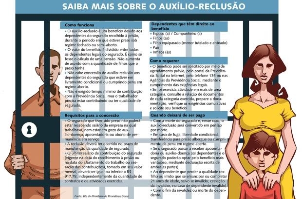 auxilio reclusão - Elson Souto